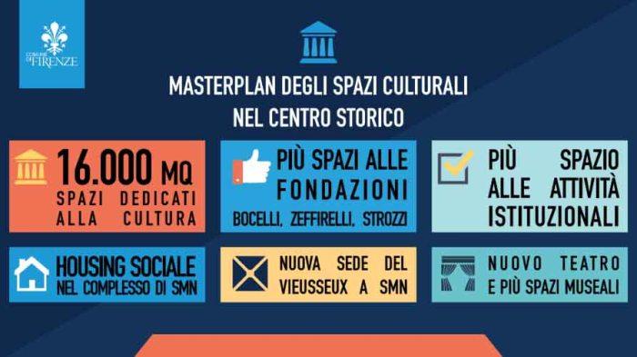Masterplan spazi culturali centro storico firenze
